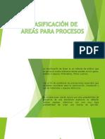 Clasificación de Áreas Para Procesos