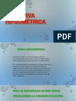 Curva Hipsometrica