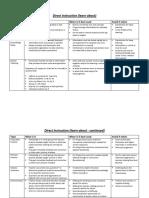 instructional strategies chart 1