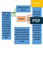 Mapa Conseptuall de Jurisprudencia