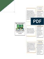 Aprender a Localizar Información en La Web y Optimizar La Búsqueda