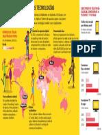 Texto 3 Globalizacion y Nuevas Tecnologias
