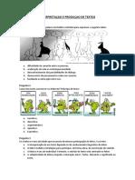 Interpretaçao e Produçao de Textos - Questionário
