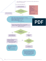 Protocolos Da Atenção Básica _ Saúde Das Mulheres