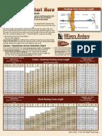 Arrow Charts