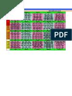 Copy of Jennifear's MTT Push%2FFold Charts