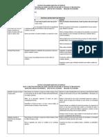 Taller Directivo 2017 Asesoria y Acompañamiento Producto 1 Marlene