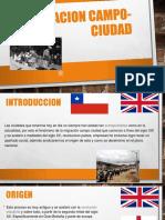 Migracion Campo Ciudad
