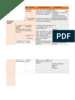 Guion para Revision.docx