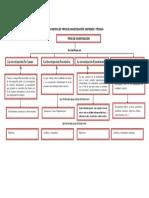 Mapaconceptualdetiposdeinvestigacin 151113201350 Lva1 App6891