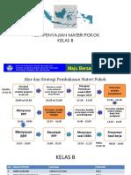 1. Overview Materi Pokok