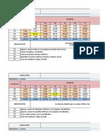 CUADRO-DE-OPERACIONES-X-TIEMPOS-1.xlsx