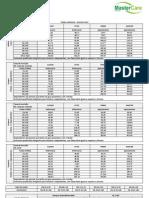 Tabela de Preço Green Line Outubro - Individual e Familiar