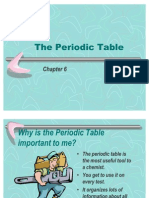 Periodic Able Pres en a Ion