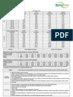Tabela de Preço Greenline - PME