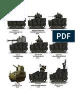 mobil tank