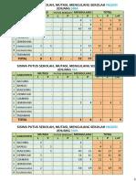Form Permintaan Data Ke Sekolah