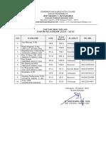 Daftar Wali Kelas 2018-2019