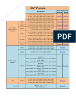 INVT-Products.pdf