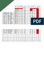 Contoh Form Evaluasi Kesesuaian Jadual