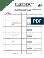 319095734 Bukti Keterlibatan Kelapala Puskesmas Dan Tenga Klinis Dalam Mentapkan Prioritas Pelayanan Akan Diperbaiki Docx