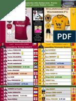 Premier League week 4 180901 West Ham - Wolves 0-1