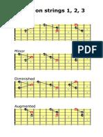 strings 3-2-1 Triads