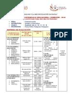 Modelo de Hoja de Contenidos e Indicadores_2do Secundaria (1)