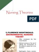 Nsg Theories