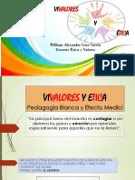 Explicación Pedagogía Blanca y Efecto Medici - Proyecto Vivalores