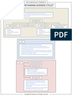 285741854 FinQuiz Smart Summary Study Session 5 Reading 18