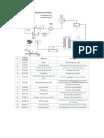 319178367-Diagramas-de-Flujo-Bloques-y-Equipos-Destilacion-Wisky.docx