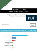El 67,8 por ciento de la gente desaprueba la gestión Macri