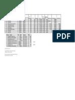 CPRR ECIQ (30%) (2).doc
