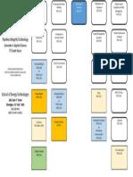 Pipeline Course Flow Sheet