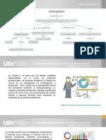 Unidad 3. Parámetros de Evaluación y Presentación Del Trabajo de Práctica