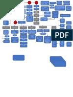 mapa 3.docx