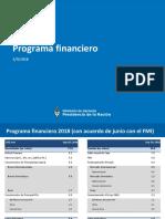 Argentina y su plan financiero