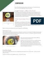 The Best CREE LED Comparison.pdf