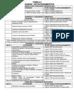 Anexo IV - Tabela I - Garagens Estacionamentos