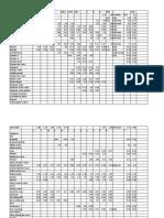 Inpreso PRECIOS (Rioja 2013) Lista Productos Frutas y Varios