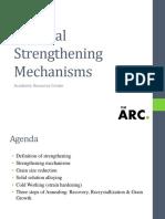 Material Strengthening Mechanisms.pdf