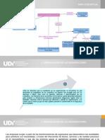 Unidad 2. Generalidades de La Empresa