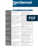API 4 - Emprendimientos Universitarios