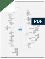 Adolescencia - Mapa Mental.pdf