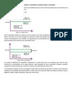 Teoria de bandas / Materiales conductores y aislantes/ Estructuras Cristalinas