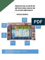 PARÁMETROS PARA INICIO DE VENTILACIÓN MECÁNICA EN URGENCIAS - Documentos de Google.pdf