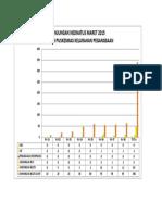 GRAFIK NEONATUS MARET 2015.docx