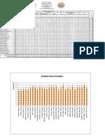 Test Item Analysis Calculator - FILIPINO - Copy.xls