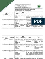 9.1.1.4 Bukti Monitoring, bukti Evaluasi, bukti Analisis, bukti tindak lanjut.docx